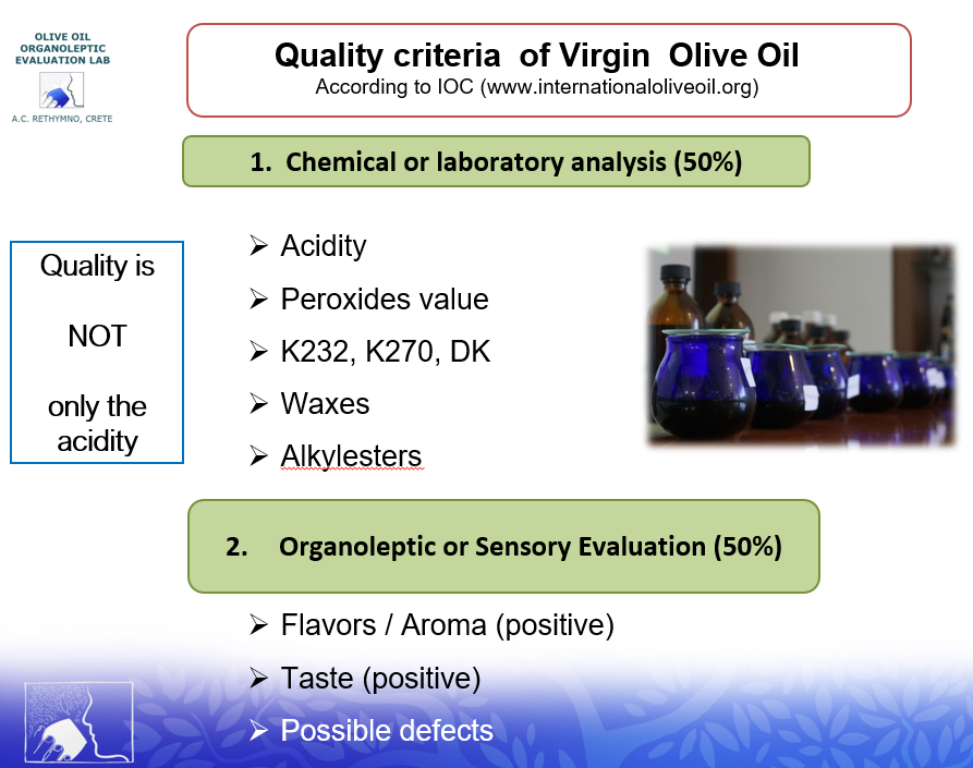 Olive Oil Quality & Organoleptic Evaluation